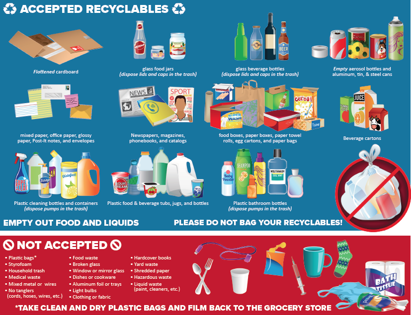 Approved and Not Approved Items for recycling.