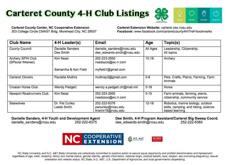2018 4-H Club Listing