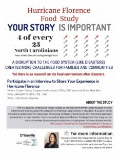 Cover photo for Research Seeking Volunteers to Share Experiences With Food Supply & Food Systems After Hurricane Florence